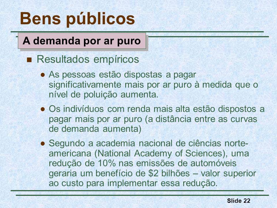 Bens públicos A demanda por ar puro Resultados empíricos