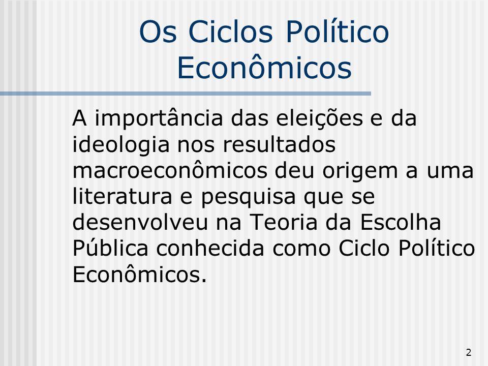 Os Ciclos Político Econômicos
