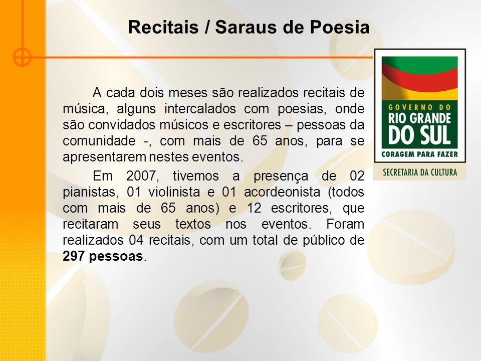 Recitais / Saraus de Poesia