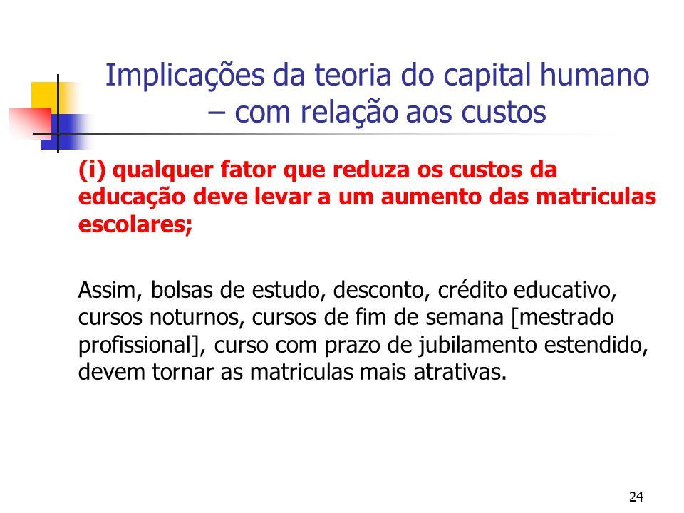Implicações da teoria do capital humano – com relação aos custos