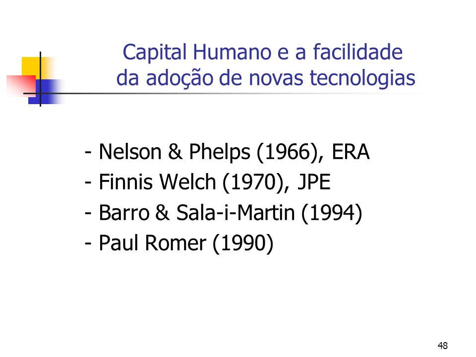 Capital Humano e a facilidade da adoção de novas tecnologias