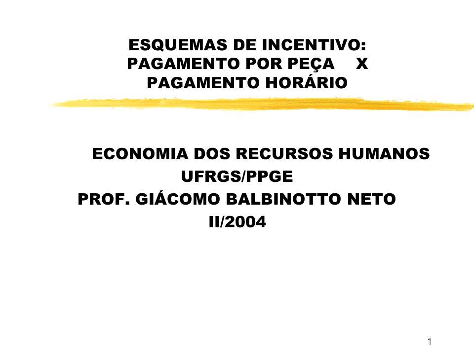 ESQUEMAS DE INCENTIVO: PAGAMENTO POR PEÇA X PAGAMENTO HORÁRIO