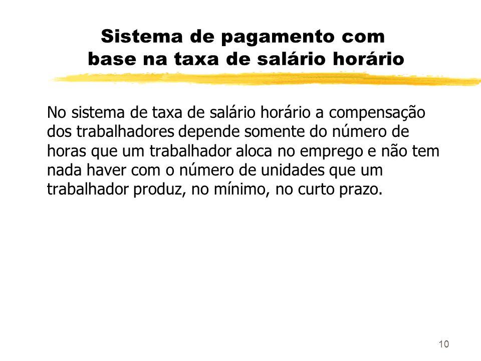 Sistema de pagamento com base na taxa de salário horário