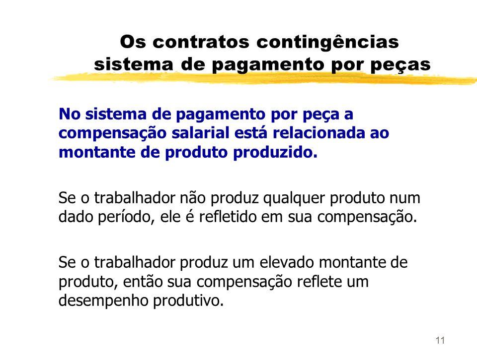 Os contratos contingências sistema de pagamento por peças
