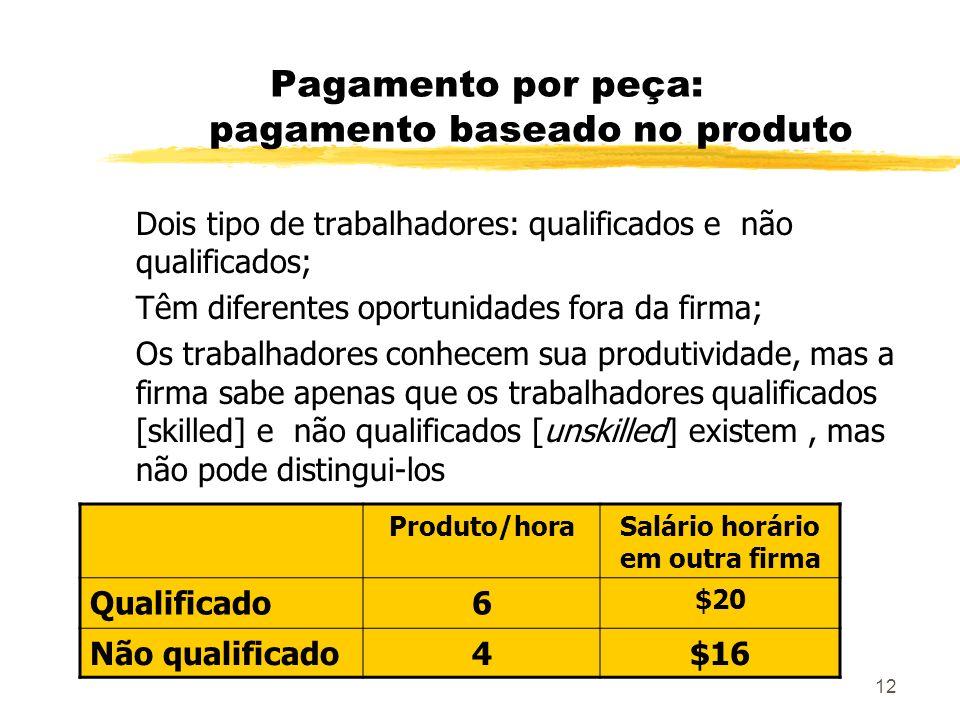 Pagamento por peça: pagamento baseado no produto