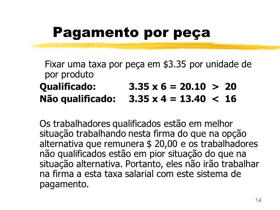 Pagamento por peça Fixar uma taxa por peça em $3.35 por unidade de por produto. Qualificado: 3.35 x 6 = 20.10 > 20.
