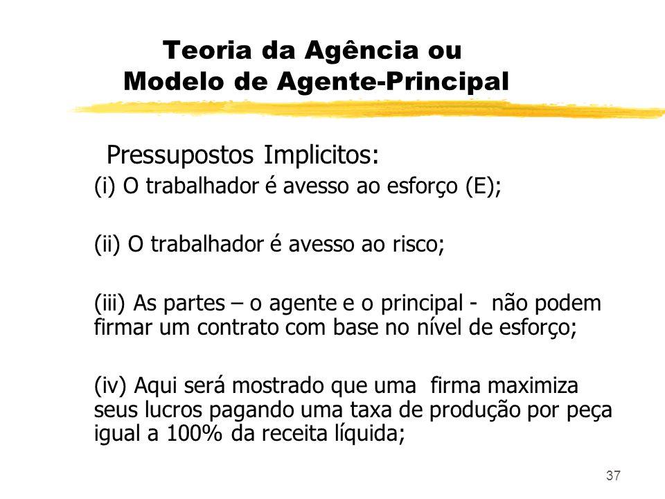 Teoria da Agência ou Modelo de Agente-Principal