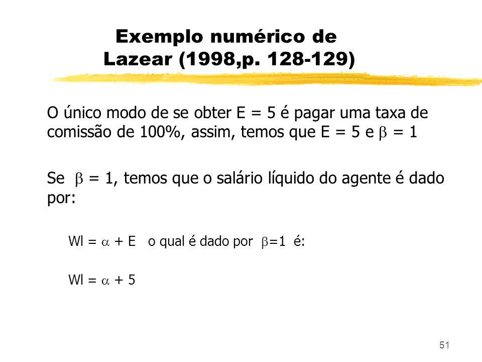 Exemplo numérico de Lazear (1998,p. 128-129)