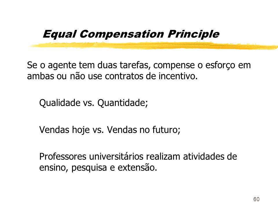 Equal Compensation Principle
