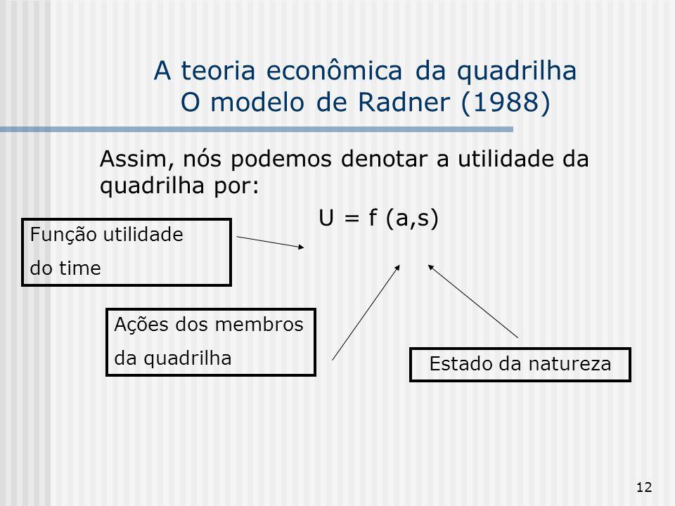 A teoria econômica da quadrilha O modelo de Radner (1988)