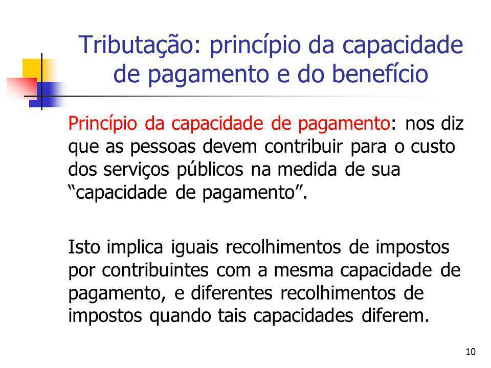 Tributação: princípio da capacidade de pagamento e do benefício