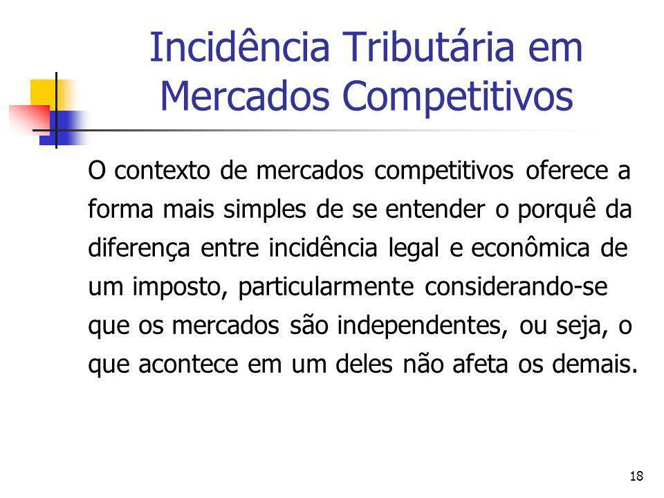 Incidência Tributária em Mercados Competitivos