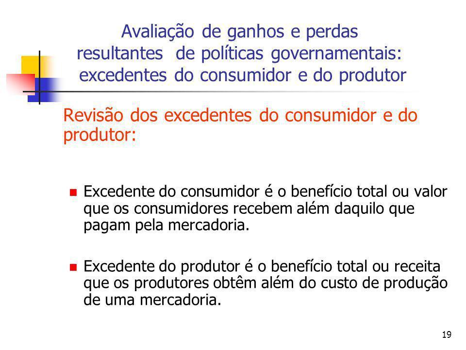 Revisão dos excedentes do consumidor e do produtor: