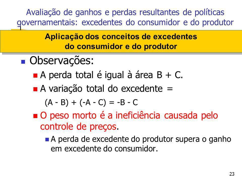 Aplicação dos conceitos de excedentes do consumidor e do produtor