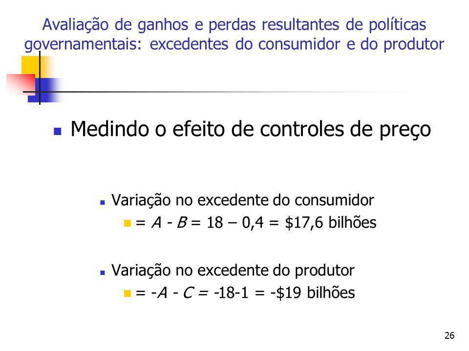 Medindo o efeito de controles de preço