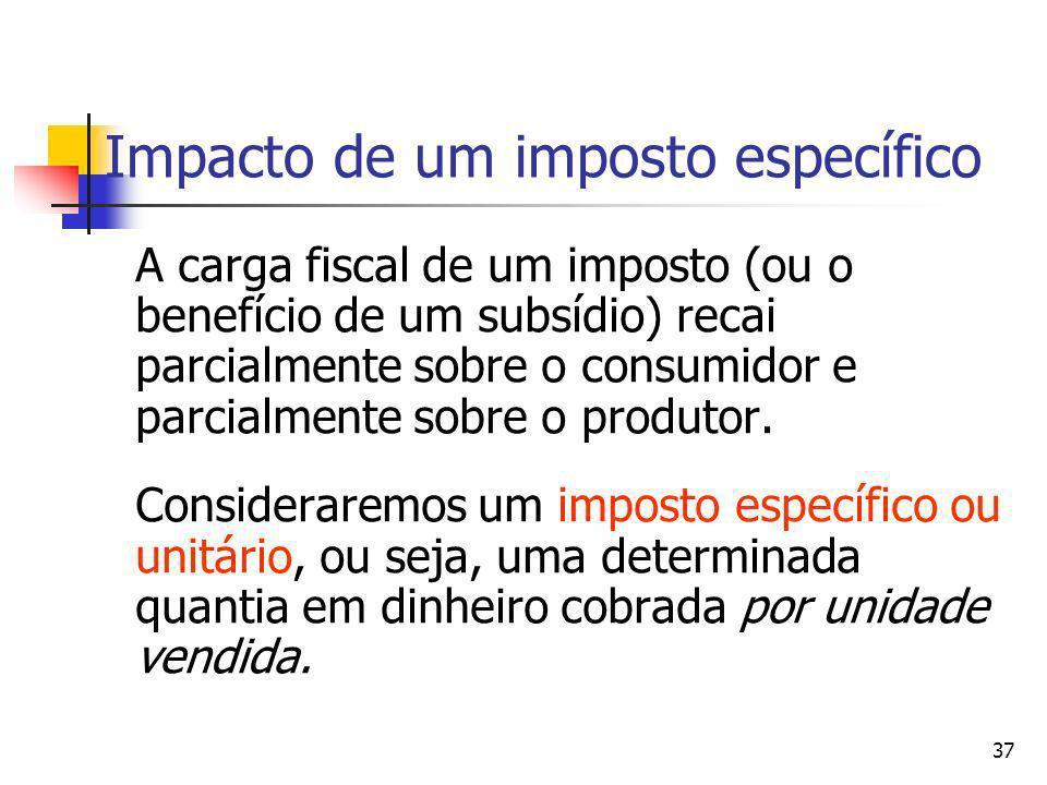 Impacto de um imposto específico