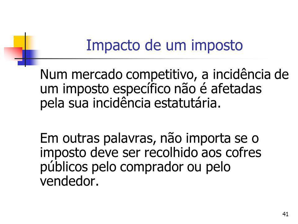 Impacto de um imposto Num mercado competitivo, a incidência de um imposto específico não é afetadas pela sua incidência estatutária.