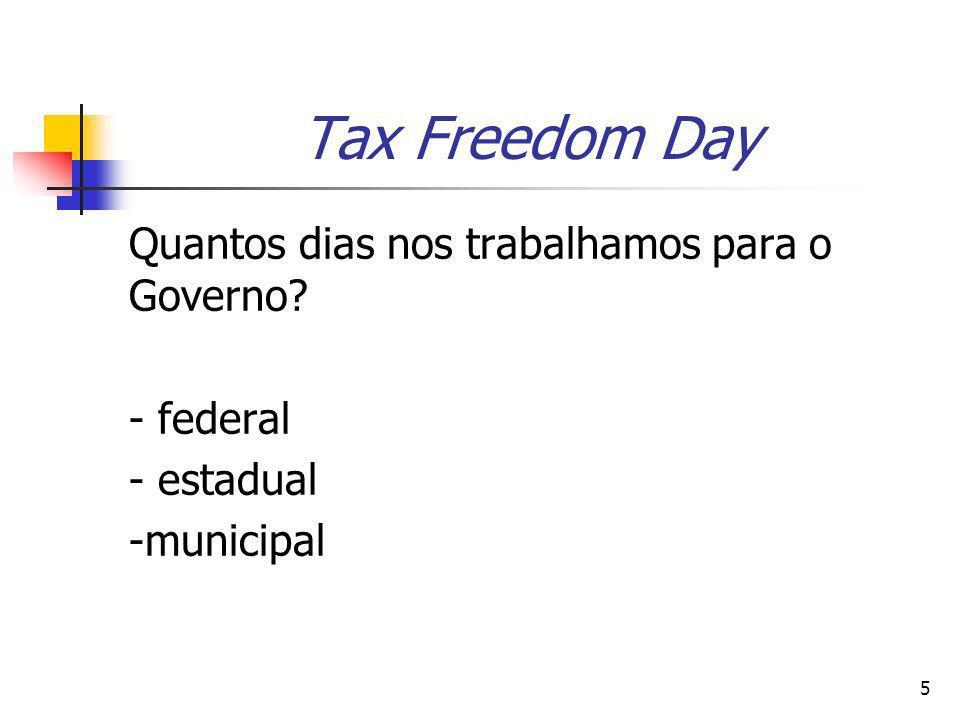 Tax Freedom Day Quantos dias nos trabalhamos para o Governo - federal