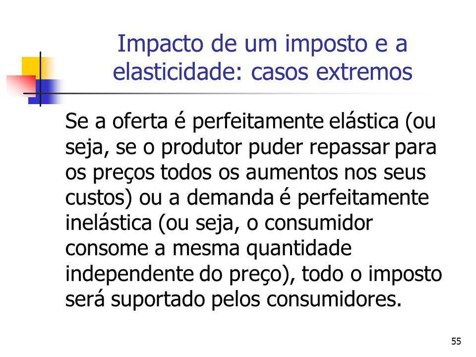 Impacto de um imposto e a elasticidade: casos extremos