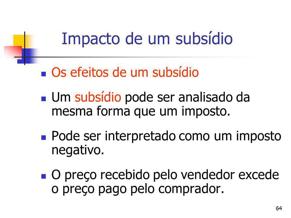Impacto de um subsídio Os efeitos de um subsídio