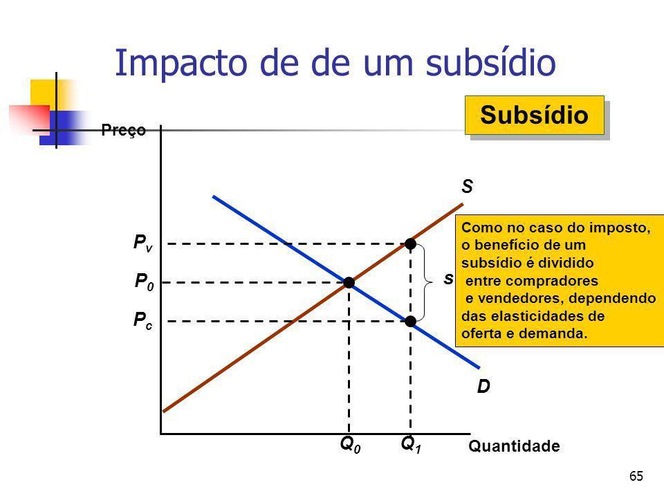 Impacto de de um subsídio
