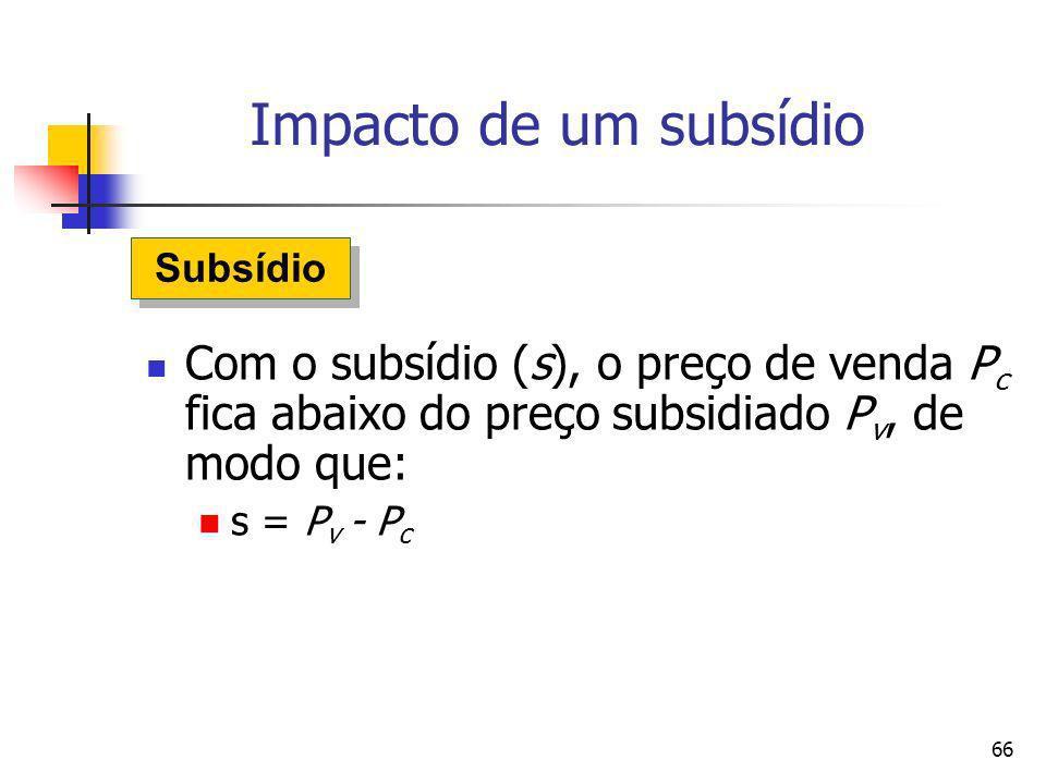 Impacto de um subsídio Subsídio. Com o subsídio (s), o preço de venda Pc fica abaixo do preço subsidiado Pv, de modo que: