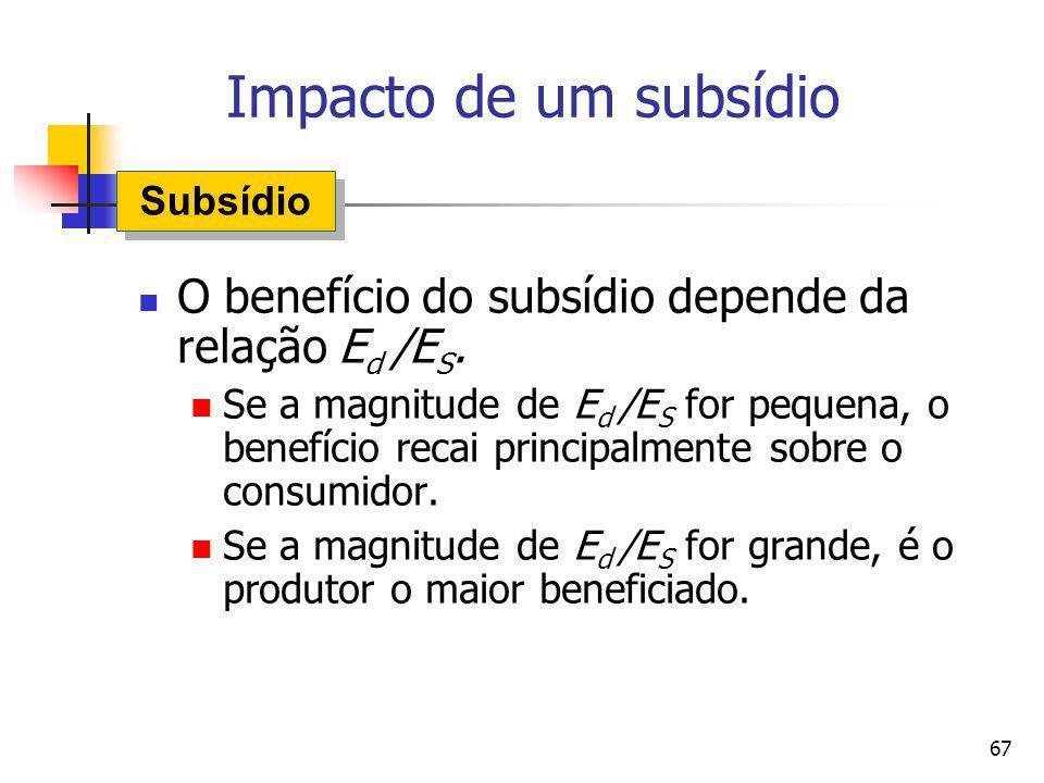Impacto de um subsídio Subsídio. O benefício do subsídio depende da relação Ed /ES.