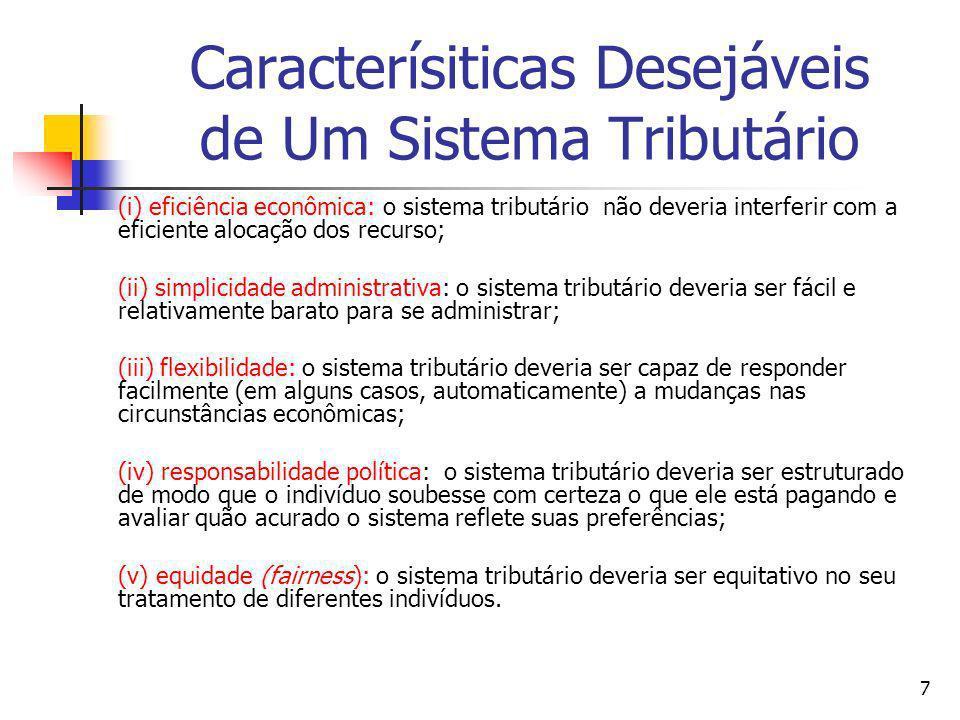 Caracterísiticas Desejáveis de Um Sistema Tributário