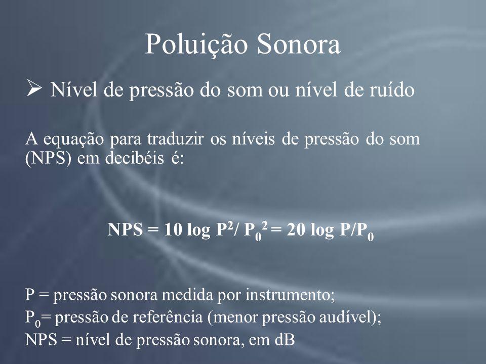 Poluição Sonora Nível de pressão do som ou nível de ruído