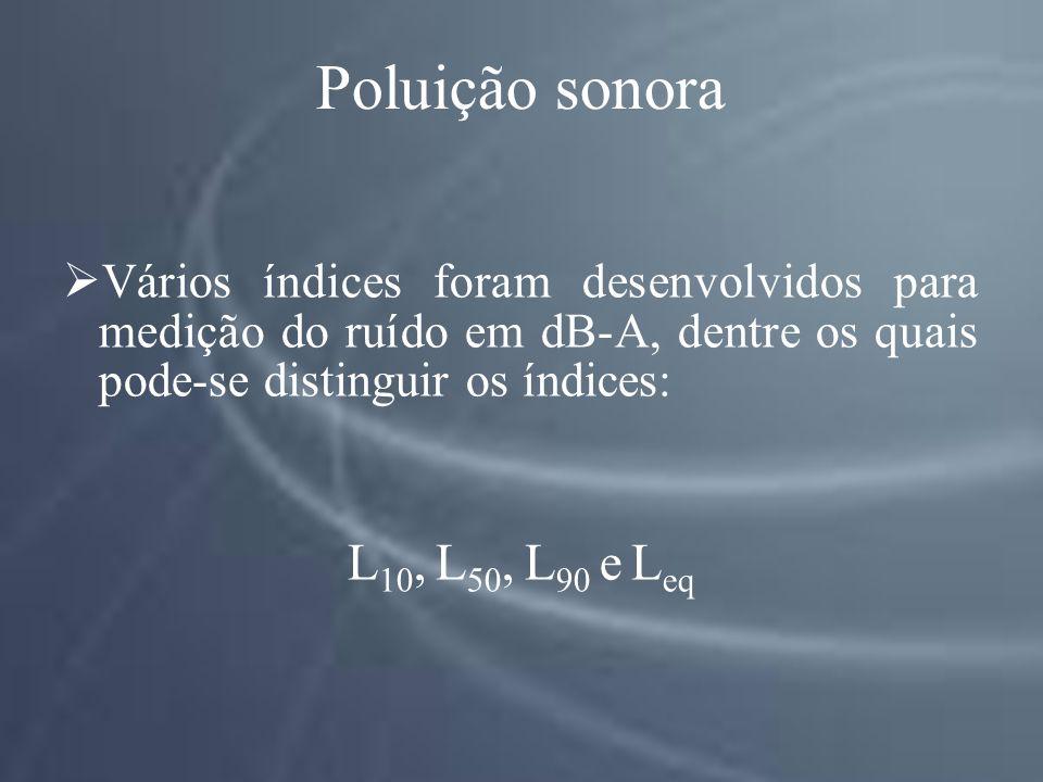 Poluição sonora L10, L50, L90 e Leq