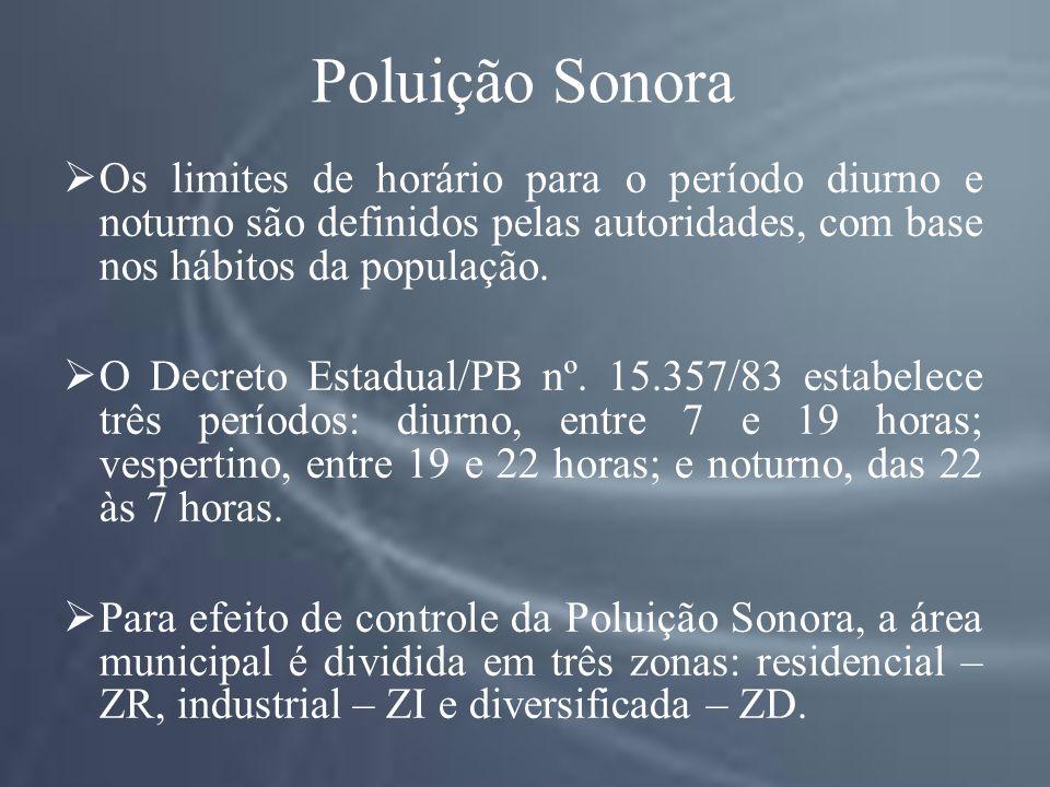Poluição Sonora Os limites de horário para o período diurno e noturno são definidos pelas autoridades, com base nos hábitos da população.