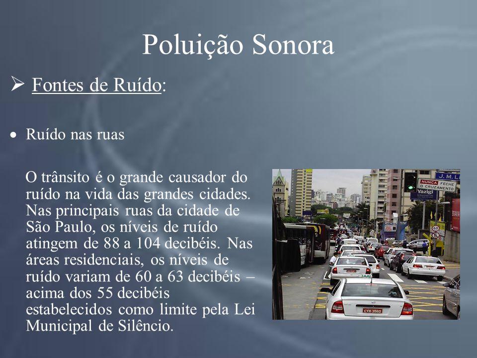 Poluição Sonora Fontes de Ruído: Ruído nas ruas