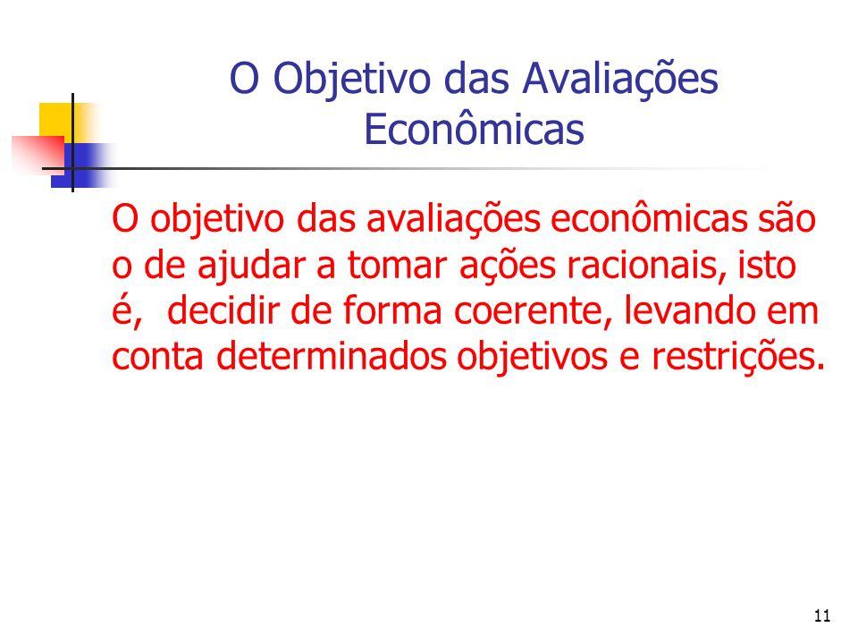 O Objetivo das Avaliações Econômicas