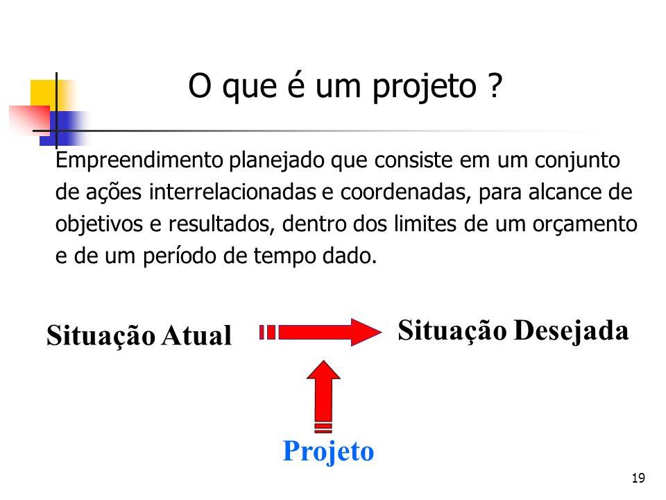 O que é um projeto Situação Desejada Situação Atual Projeto