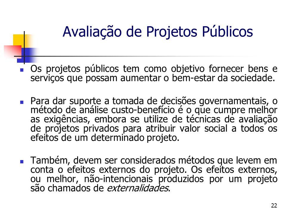 Avaliação de Projetos Públicos