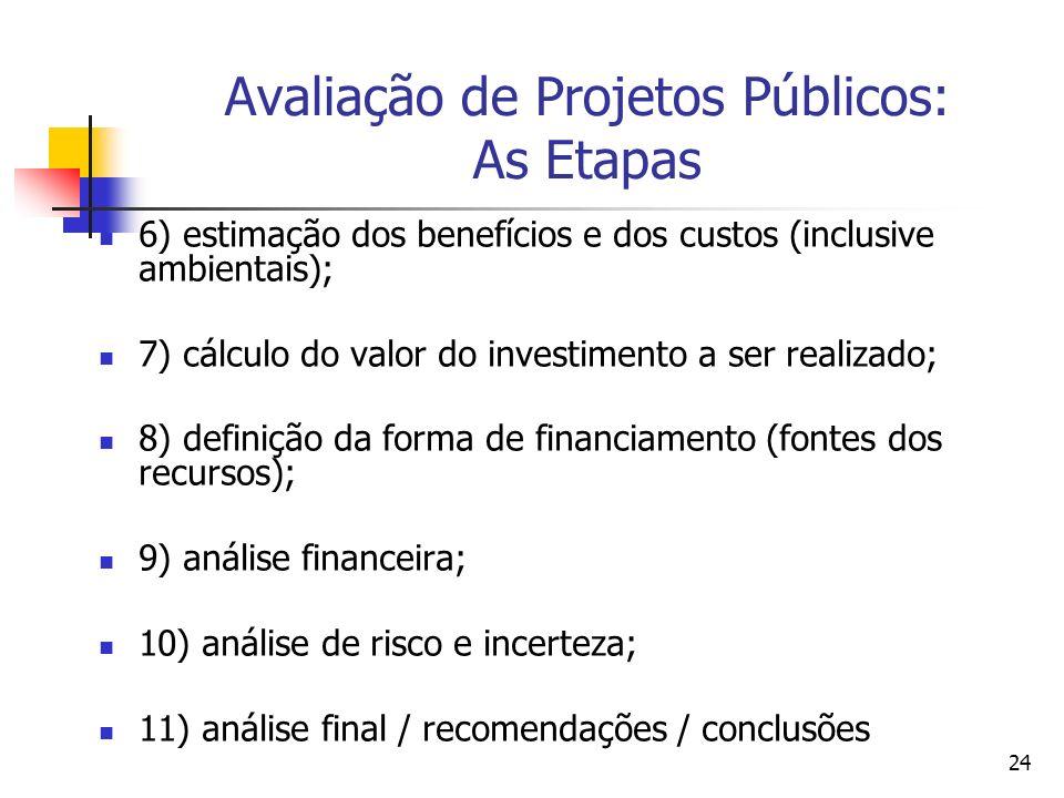 Avaliação de Projetos Públicos: As Etapas