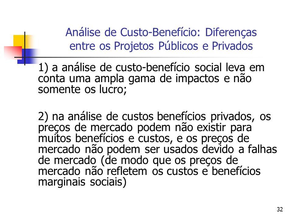 Análise de Custo-Benefício: Diferenças entre os Projetos Públicos e Privados