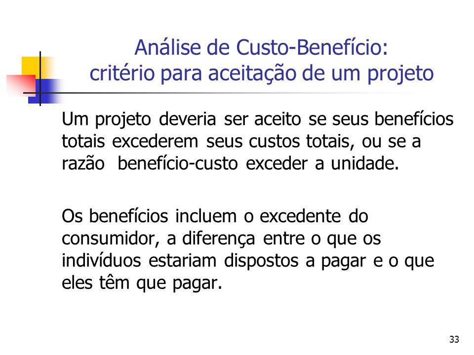 Análise de Custo-Benefício: critério para aceitação de um projeto