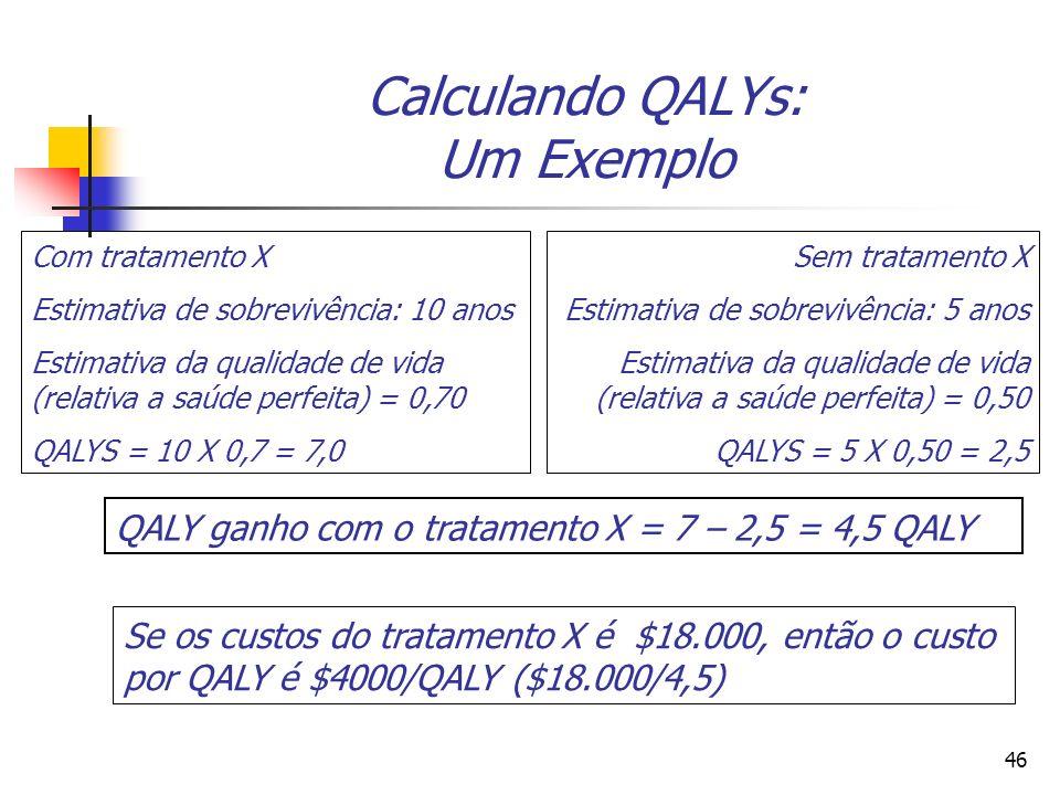 Calculando QALYs: Um Exemplo