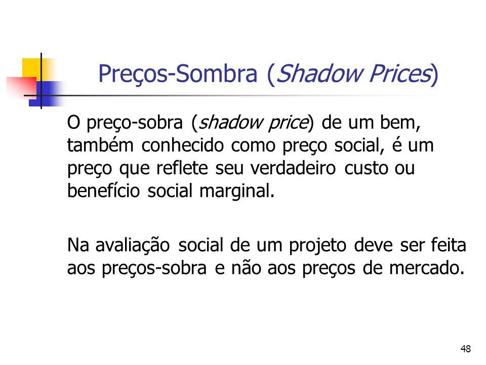 Preços-Sombra (Shadow Prices)
