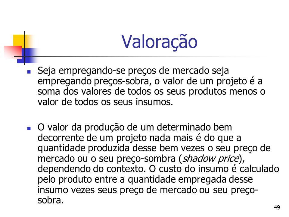 Valoração