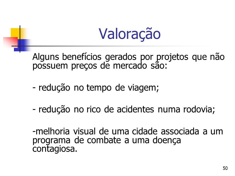 Valoração Alguns benefícios gerados por projetos que não possuem preços de mercado são: - redução no tempo de viagem;