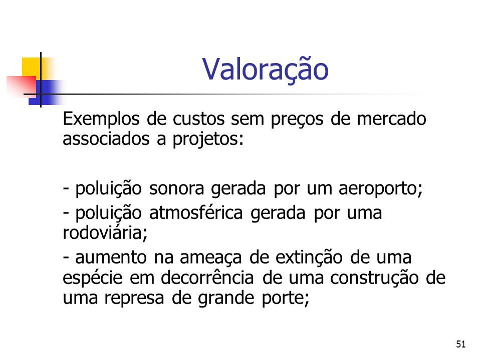 Valoração Exemplos de custos sem preços de mercado associados a projetos: - poluição sonora gerada por um aeroporto;