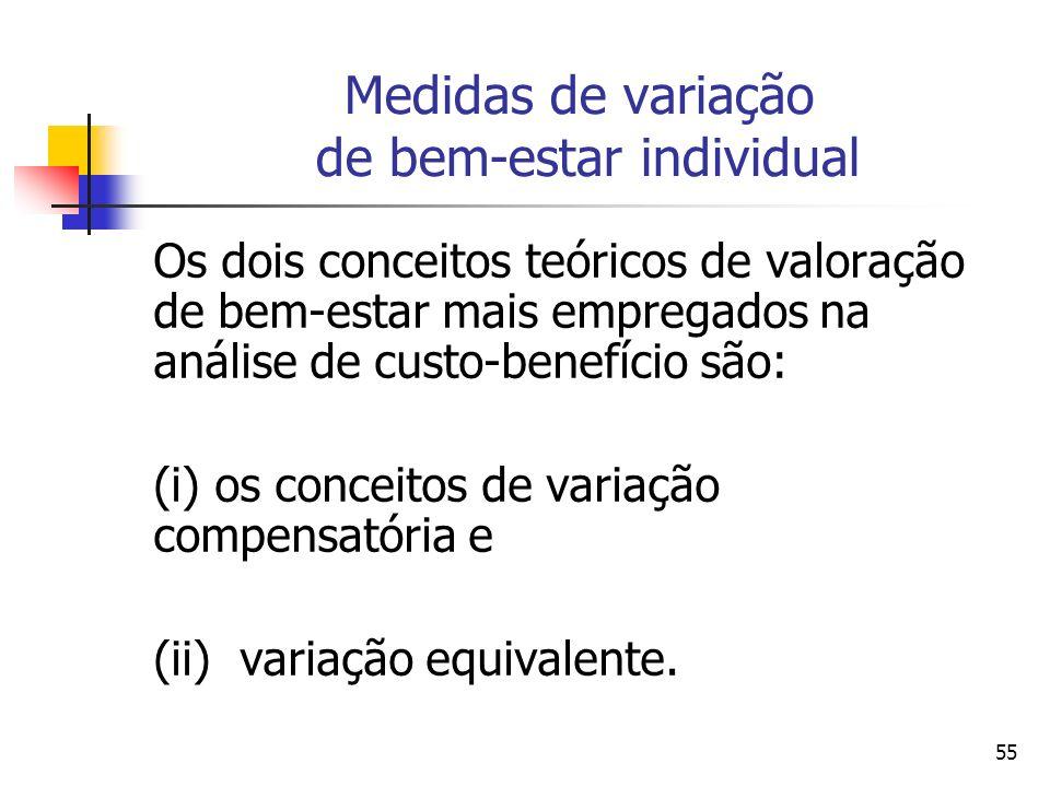 Medidas de variação de bem-estar individual