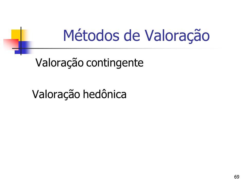 Métodos de Valoração Valoração contingente Valoração hedônica