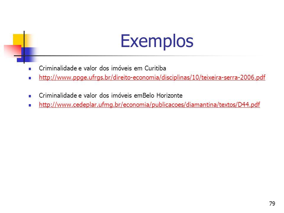 Exemplos Criminalidade e valor dos imóveis em Curitiba