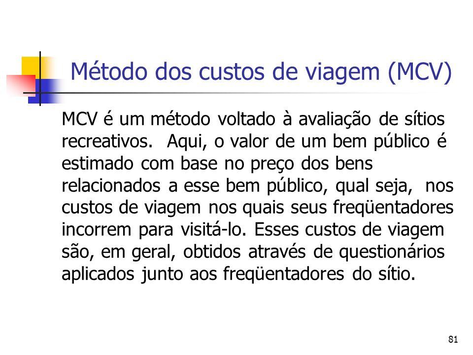 Método dos custos de viagem (MCV)
