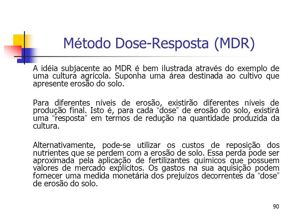 Método Dose-Resposta (MDR)