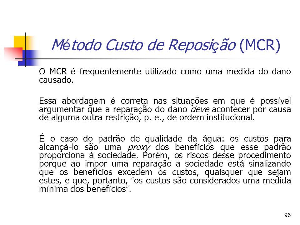Método Custo de Reposição (MCR)