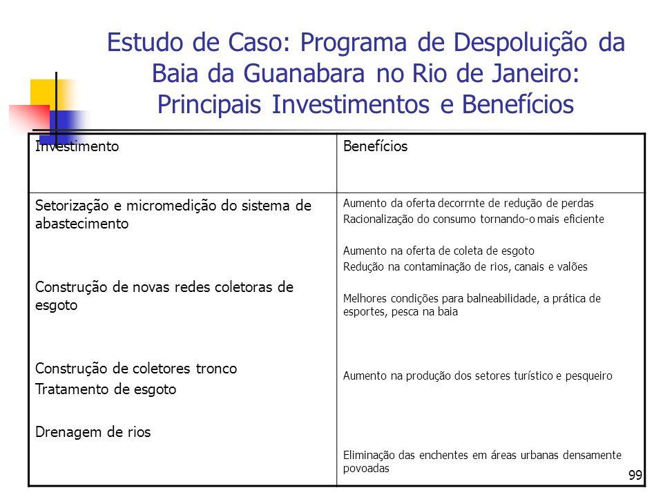 Estudo de Caso: Programa de Despoluição da Baia da Guanabara no Rio de Janeiro: Principais Investimentos e Benefícios